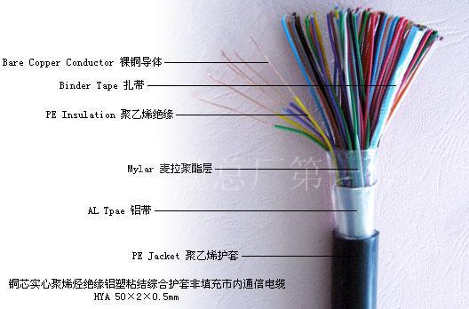 铠装通信电缆 阻燃通信电缆