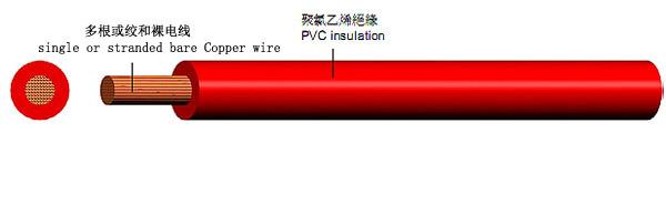 机场灯光电缆 (2)