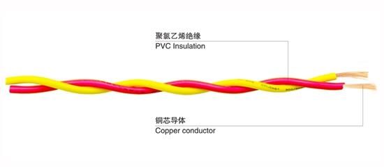 火灾报警信号电缆 (3)