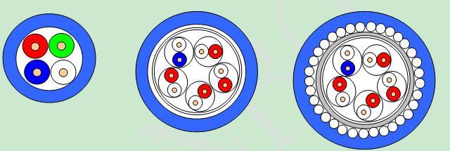 矿用阻燃信号电缆 (2)